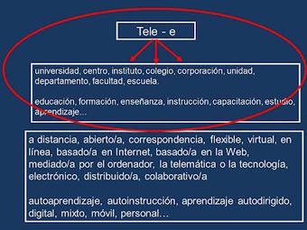 """García Aretio: """"Educación a distancia"""", o qué   Educación a Distancia (EaD)   Scoop.it"""