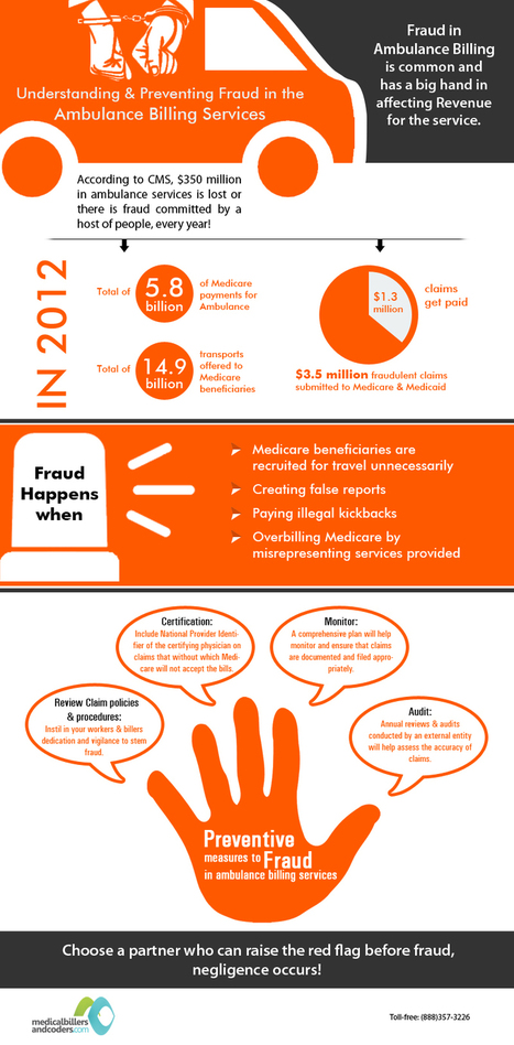 Infographic: Understanding and Preventing Fraud in the Ambulance Billing Services | Physician Billing Services | Scoop.it