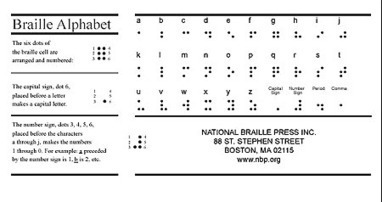 All About Braille - VisionAware | SEN Tech Resources | Scoop.it