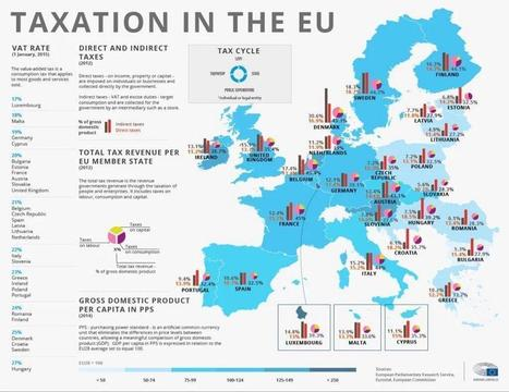 Taxation in the EU... Check this out!   Open Innovation   Scoop.it