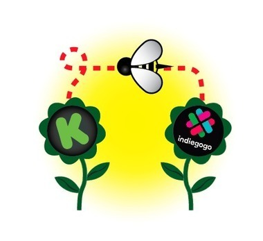 Crowdfunding | Affiliate Marketing Online | Scoop.it