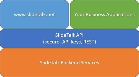 SlideTalk Partnership Program   SlideTalk's eLearning Watch   Scoop.it
