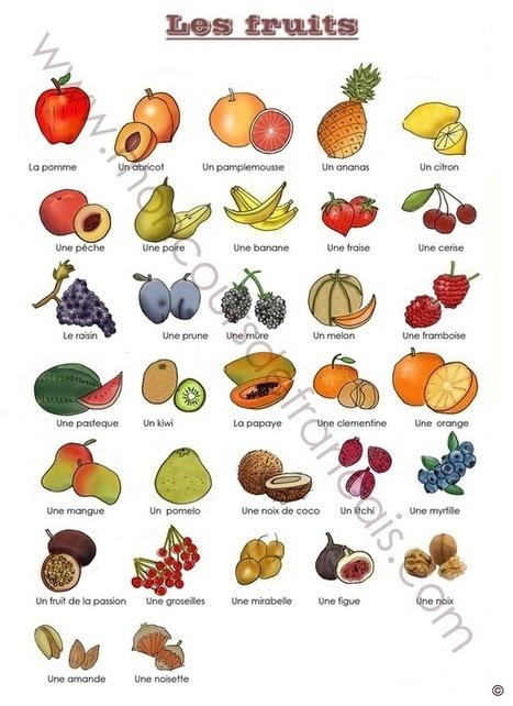 Vocabulaire: les fruits | Remue-méninges FLE | Scoop.it