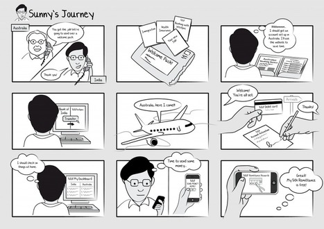 Customer Journeys: What Clients Need to Know | EffectiveUI | DESIGN THINKING | methods & tools | Scoop.it