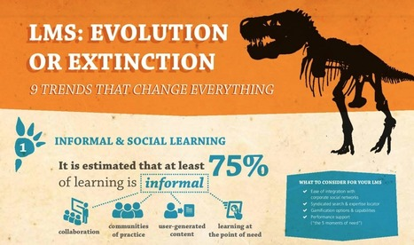 LMS Evolution or Extinction Infographic - e-Learning Infographics | Resources for Teaching | Scoop.it