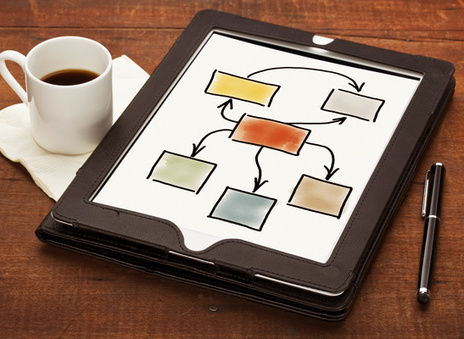 Mindmeister y los mapas conceptuales | El Blog de Educación y TIC | TIC's en Enseñanza K6-18 | Scoop.it