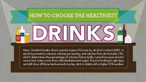 This Graphic Guides You to the Healthiest Beer, Wine, and Cocktails | Fashion | Scoop.it