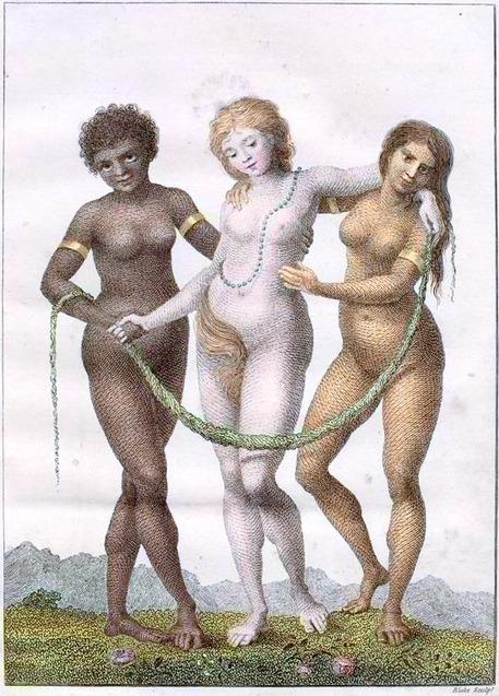 William Blake ( 28 noiembrie 1757 –  2 august 1827) , poet, vizionar, pictor şi tipograf englez | Artiști Veritabili | Scoop.it