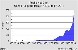 Coppola Comment: The End of Britain? | European Finance & Economy | Scoop.it