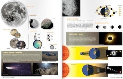 Atlas de Geografía del mundo | Geografía del mundo | Scoop.it