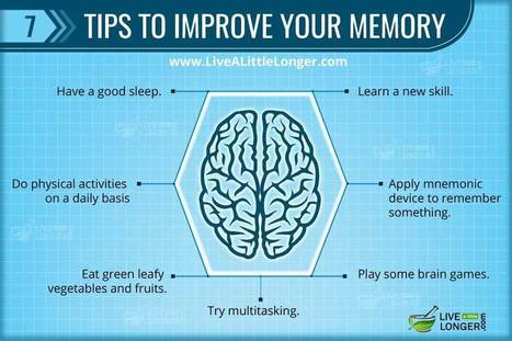 7 Best Ways To Improve Your Memory | Live A Little Longer | General77 | Scoop.it