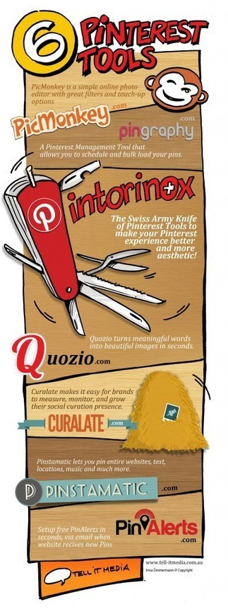 5 Good Pinterest Tools for Teachers ~ Educational Technology and Mobile Learning | The Social Network Times | Scoop.it