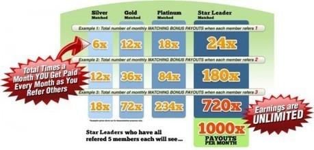 GlobalOne iGo Bid Win Penny Auction   Passive Income Start Up Opportunities   Scoop.it