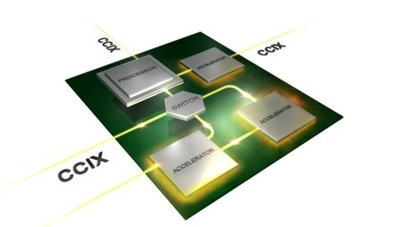 CCIX Open Acceleration Framework to Coherently Share Data with Accelerators - insideHPC | opencl, opengl, webcl, webgl | Scoop.it