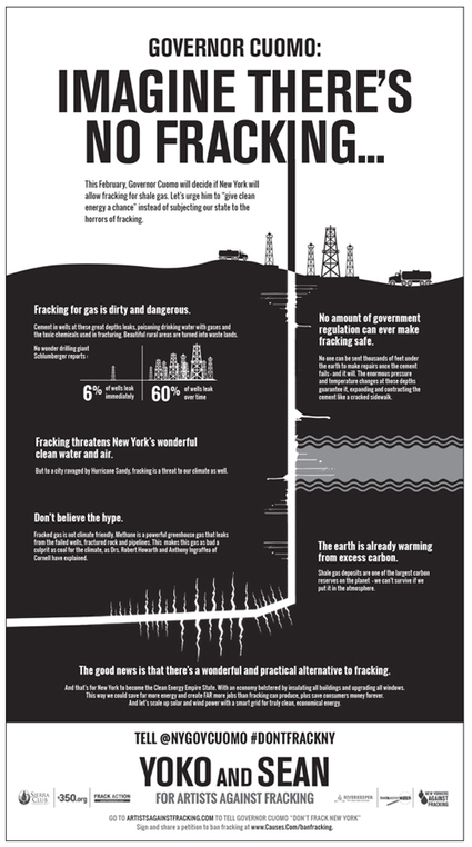 Imagine There's No Fracking … Give Clean Energy a Chance | EcoWatch | Scoop.it