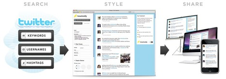 Tweetwally - Create a Tweetwall to Organize and Present Tweets | Elementary Technology Education | Scoop.it
