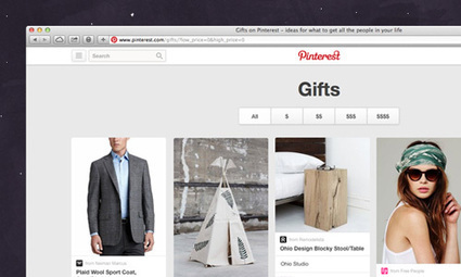 Pinterest Gifts Feed, One Just for Shopping | Pinterest for Business | Scoop.it