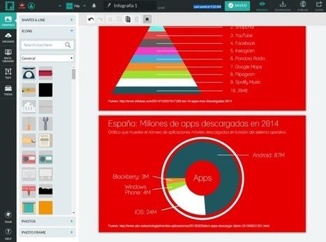 Infografía o presentación, ¿Qué tal ambas? | TICE Tecnologías de la Información y la Comunicación en Educación | Scoop.it