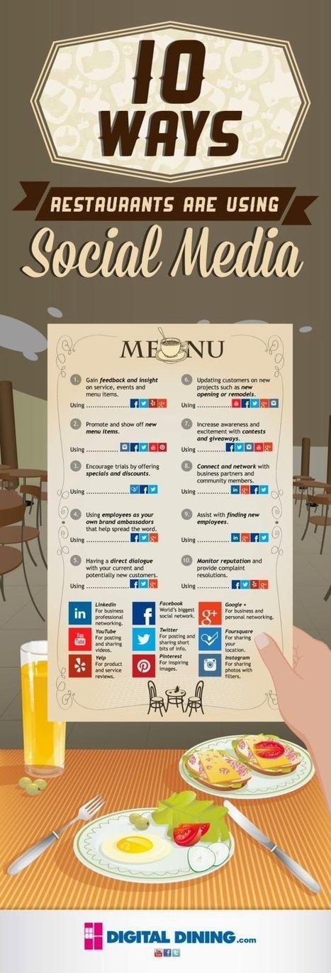 10 maneras en que los restaurantes están aprovechando los medios sociales   Un milimetro más allá   Scoop.it
