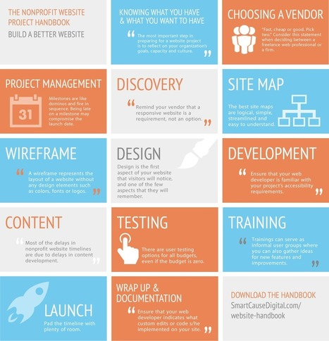 Build a Better Nonprofit Website   SmartCause Digital   Web Project Management for good causes   Scoop.it