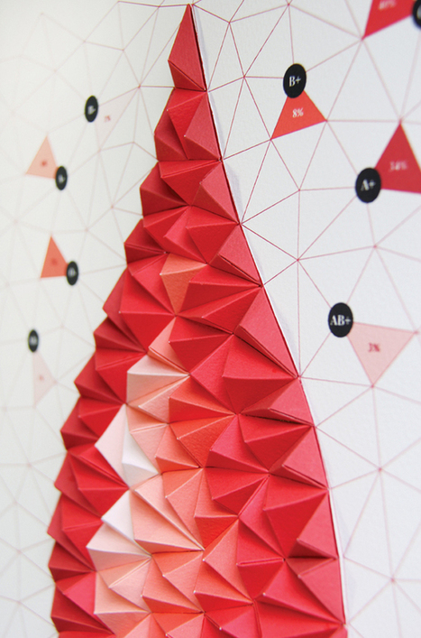 Another Dimension: Paper Infographics by Pattern Matters... | visual data | Scoop.it
