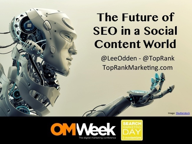 Future of SEO in a Social Content World