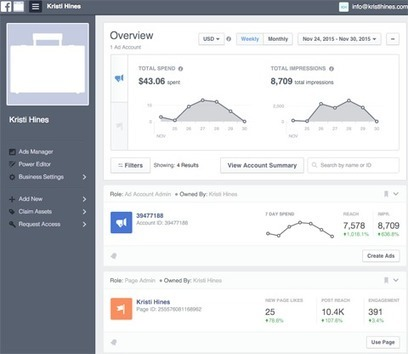 How to Use Facebook Business Manager: A Complete Guide | Social Media Bites! | Scoop.it