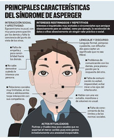 10 Test para saber si tus hij@s o alumnos poseen #asperger | Educación 2015 | Scoop.it