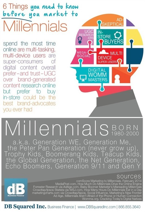 6 Things You Need to Know Before Marketing to Millennials   [Infographic] | Current Marketing Topics | Scoop.it