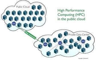 CohesiveFT Blog: Life in the Cloud: high performance computing ... | large data | Scoop.it