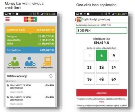 10 Digital Trends Banks & Credit Unions Should Embrace | Mobile Financial Services | Scoop.it