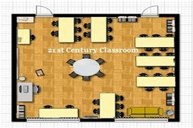 Technology: An Essential in the 21st Century Classroom - EdTechReview™ (ETR) | 21st Century Classroom | Scoop.it