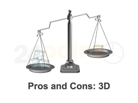 Pros and Cons-3D | working in groups | Scoop.it