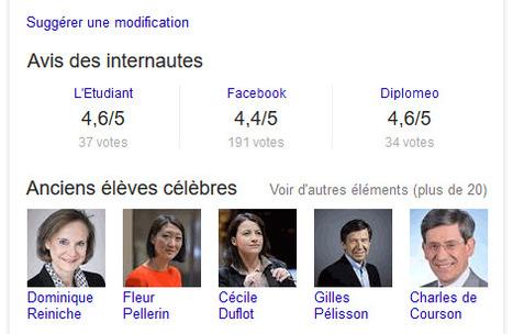 Les avis Facebook (et pas que) débarquent dans le Knowledge Graph ! | Social Media Curation par Mon Habitat Web | Scoop.it