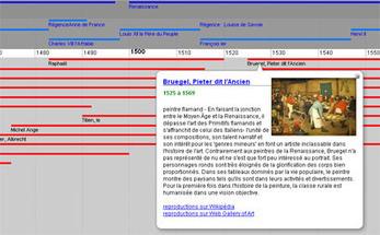 Histoire des arts, frises - art, histoire des arts, frise | Liens Collège | Scoop.it