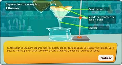 SEPARACIÓN DE MEZCLAS: Química « Juegos gratis y Software Educativo | Recursos para el aula | Scoop.it