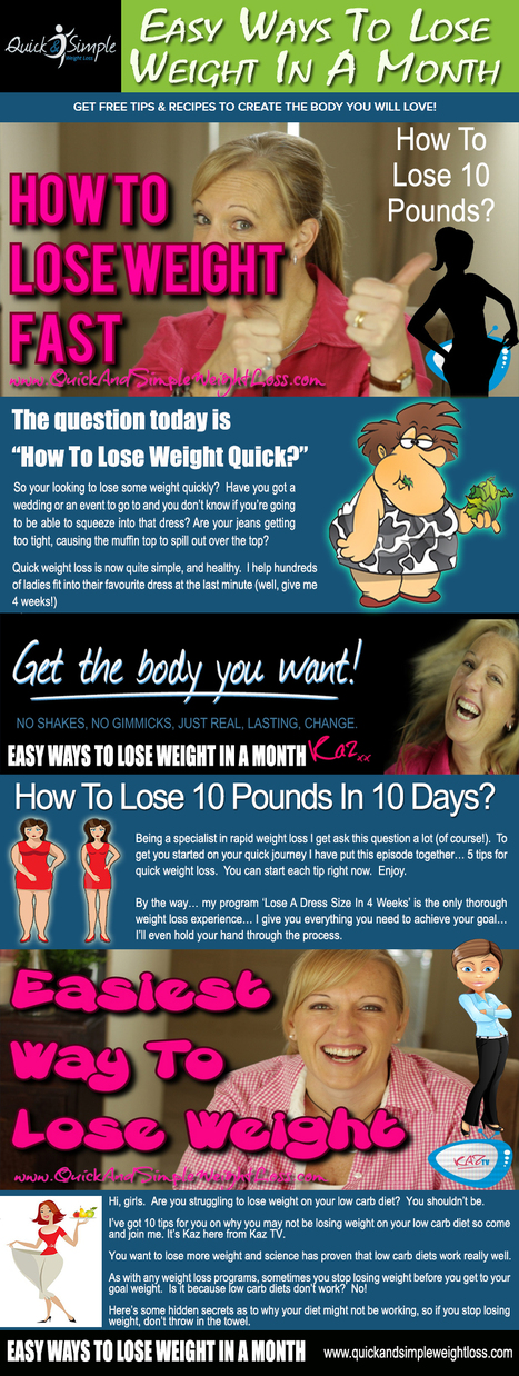 How To Lose 10 Pounds In 10 Days | Easy Ways To Lose Weight In A Months | Scoop.it