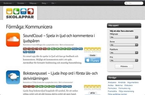 Logopeden i skolan: Sajten Skolappar kopplar appar till Lgr11 | svenska som andraspråk | Scoop.it