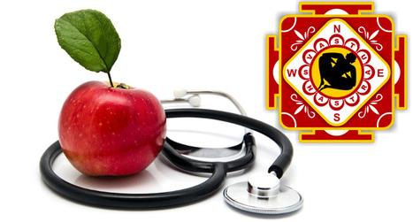 Vaastu and Health , Vaastu for Health | Vaastu Dosh Remedies | Healthy Lifestyle Tips | Scoop.it
