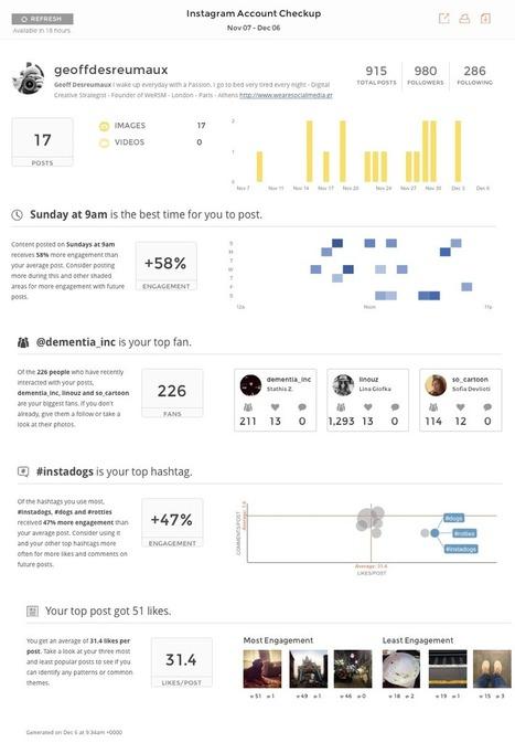 Outil Analytics : vérifiez les performances de votre compte Instagram avec cet outil gratuit. | Outils et pratiques du web | Scoop.it