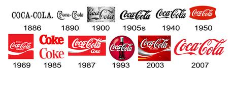 Logo Design Changes With Brand Evolution   inboundupstart   Scoop.it