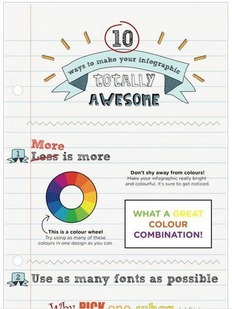Awesome(ly sarcastic) infographic tips | Public Relations & Social Media Insight | Scoop.it