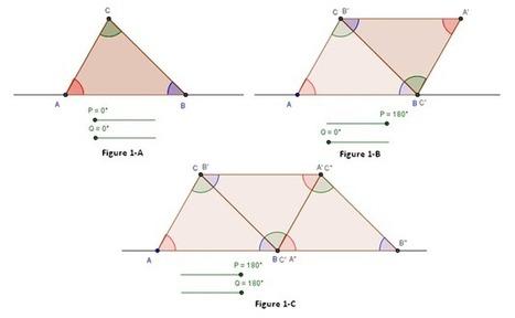 GeoGebra Tutorial 7 - Sliders and Rotation | Temas matemáticos | Scoop.it