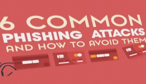 Don't be a Victim of These Common Phishing Attacks   digital citizenship   Scoop.it
