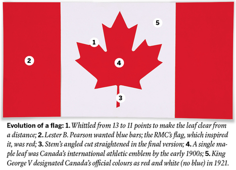 The Quebec nationalist who designed Canada's flag | Archivance - Miscellanées | Scoop.it