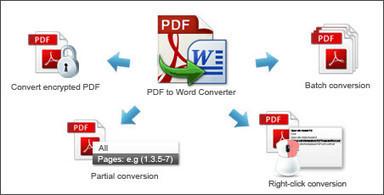 Logiciel gratuit AnyBizSoft PDF to Word Converter Free 3.5.0 Licence gratuite Freeware pour Windows · gratuit | mohameeb49 | Scoop.it