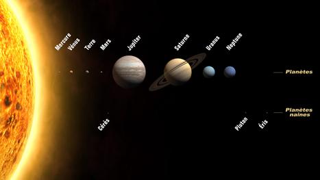 La découverte de Neptune - | Le saviez-vous? | Scoop.it