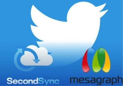 Rachat de Mesagraph et Sync On par Twitter | Observatoire des Smart TV | Services TV et vidéos numériques | Scoop.it