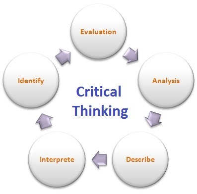 Critical Thinking | iEduc | Scoop.it
