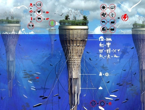 Self Sufficient Sea City of the Future | Societal Resilience, Mobility, Living, Logistics, Infrastructure | Scoop.it